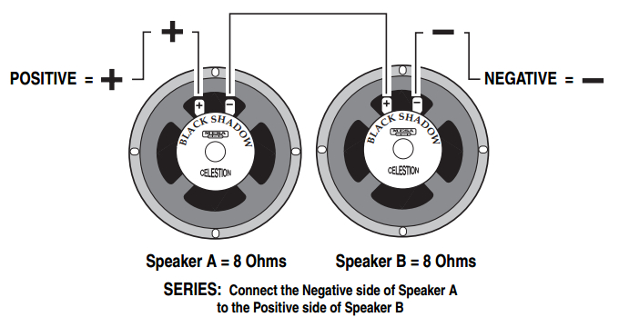 speaker wiring diagram on parallel vs series guitar speaker wiring rh sellfie co