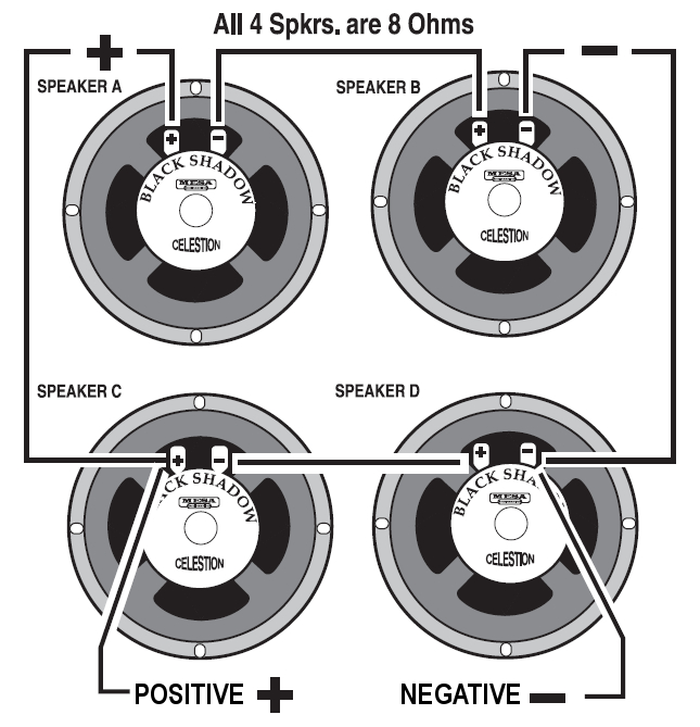 connect negative side of speaker b to negative side of speaker d