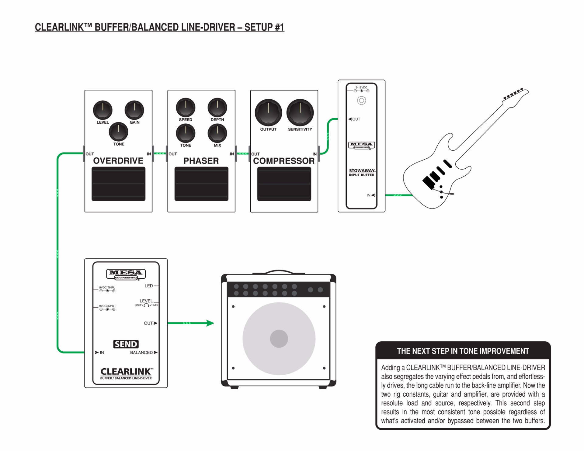 Can I Plug My Guitar Directly Into The Clearlink Buffer Balanced Wiring Diagram Rig Comments 0